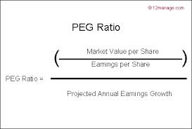 Price to earnings growth ratio